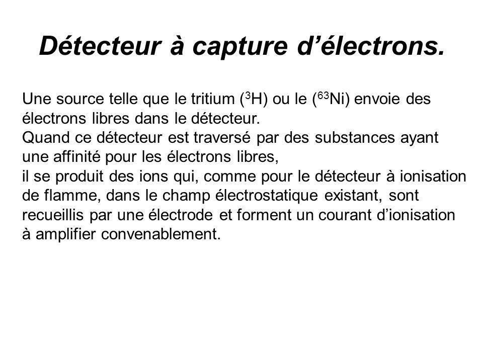 Détecteur à capture délectrons. Une source telle que le tritium ( 3 H) ou le ( 63 Ni) envoie des électrons libres dans le détecteur. Quand ce détecteu