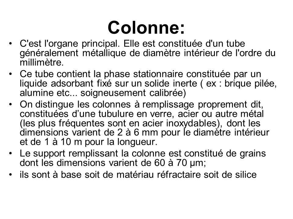 Colonne: C'est l'organe principal. Elle est constituée d'un tube généralement métallique de diamètre intérieur de l'ordre du millimètre. Ce tube conti