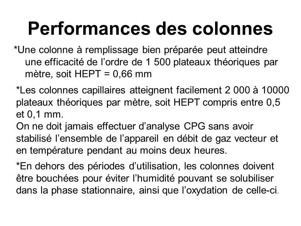 Performances des colonnes *Une colonne à remplissage bien préparée peut atteindre une efficacité de lordre de 1 500 plateaux théoriques par mètre, soi