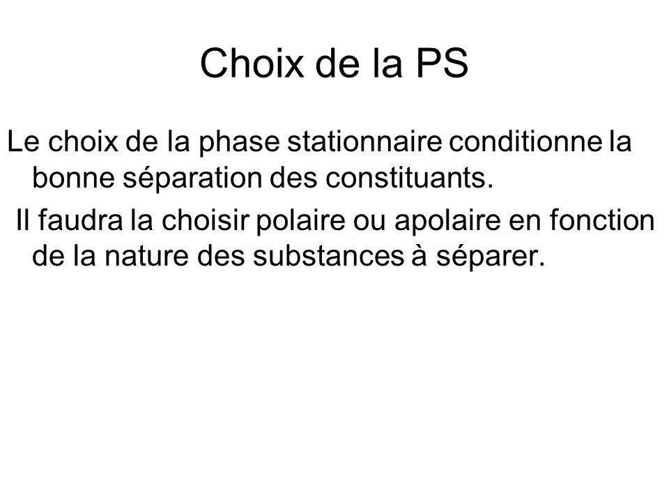 Choix de la PS Le choix de la phase stationnaire conditionne la bonne séparation des constituants. Il faudra la choisir polaire ou apolaire en fonctio