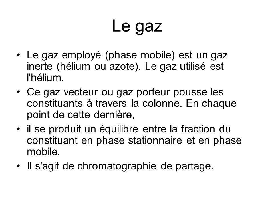 Le gaz Le gaz employé (phase mobile) est un gaz inerte (hélium ou azote). Le gaz utilisé est l'hélium. Ce gaz vecteur ou gaz porteur pousse les consti
