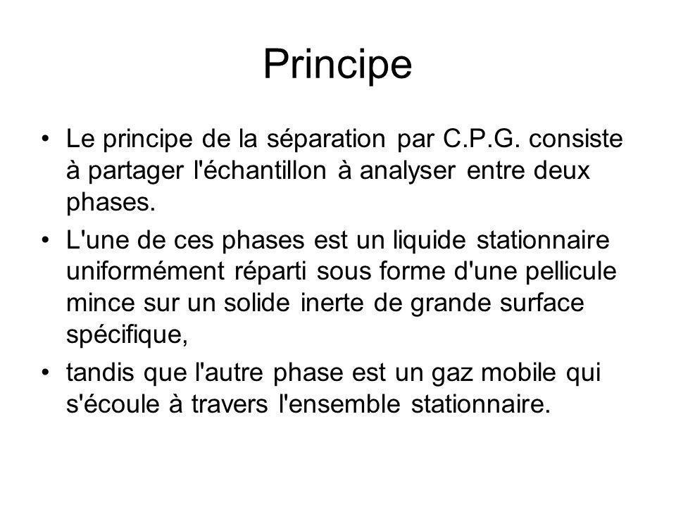 Principe Le principe de la séparation par C.P.G. consiste à partager l'échantillon à analyser entre deux phases. L'une de ces phases est un liquide st
