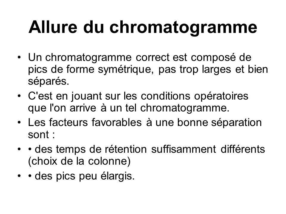 Allure du chromatogramme Un chromatogramme correct est composé de pics de forme symétrique, pas trop larges et bien séparés. C'est en jouant sur les c
