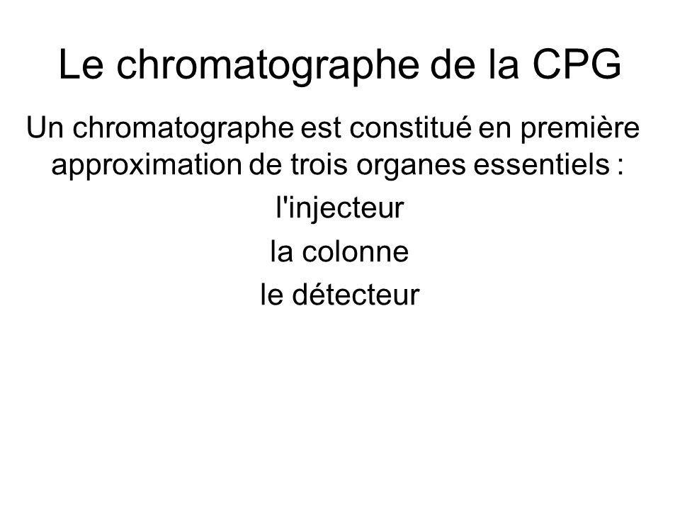 Le chromatographe de la CPG Un chromatographe est constitué en première approximation de trois organes essentiels : l'injecteur la colonne le détecteu