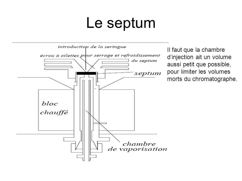 Le septum Il faut que la chambre dinjection ait un volume aussi petit que possible, pour limiter les volumes morts du chromatographe.