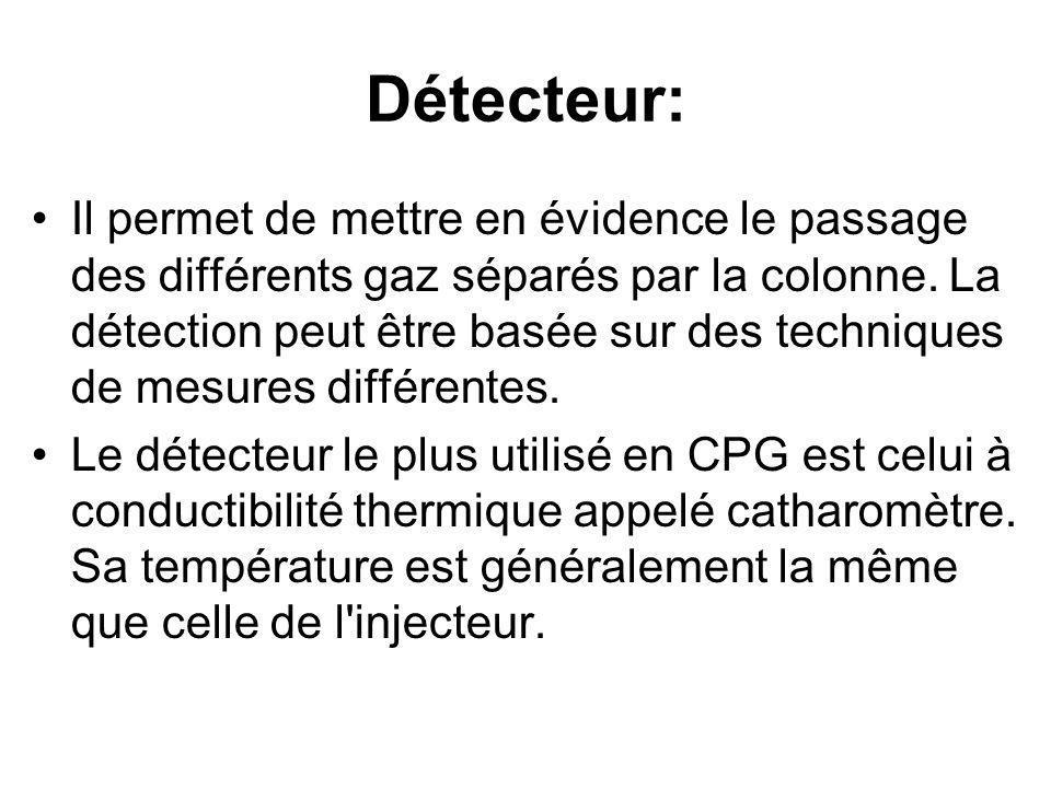 Détecteur: Il permet de mettre en évidence le passage des différents gaz séparés par la colonne. La détection peut être basée sur des techniques de me