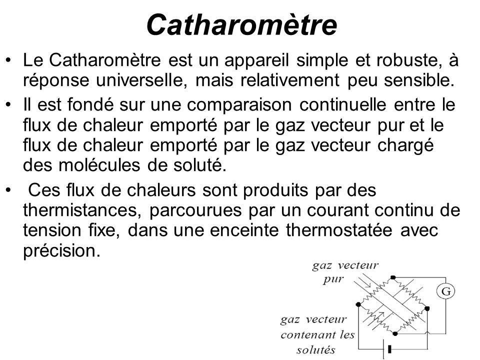 Catharomètre Le Catharomètre est un appareil simple et robuste, à réponse universelle, mais relativement peu sensible. Il est fondé sur une comparaiso