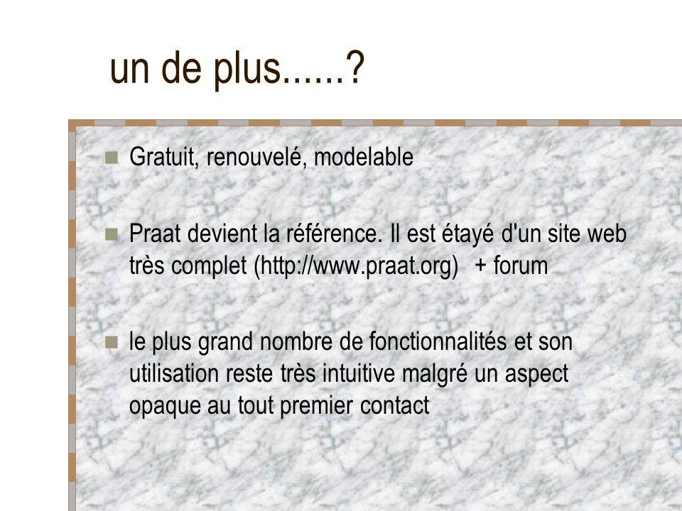 un de plus......? Gratuit, renouvelé, modelable Praat devient la référence. Il est étayé d'un site web très complet (http://www.praat.org) + forum le