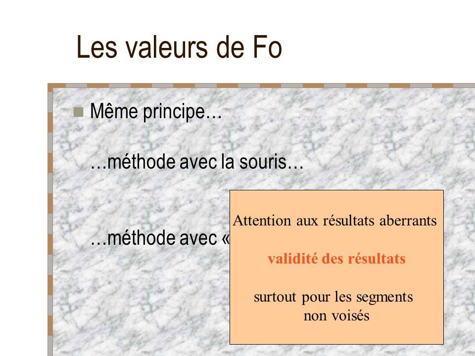 Les valeurs de Fo Même principe… …méthode avec la souris… …méthode avec « Query » Attention aux résultats aberrants validité des résultats surtout pou
