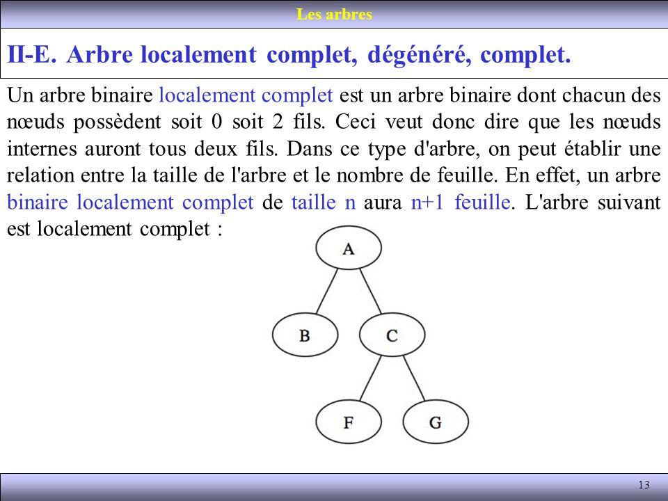 13 II-E. Arbre localement complet, dégénéré, complet. Les arbres Un arbre binaire localement complet est un arbre binaire dont chacun des nœuds possèd