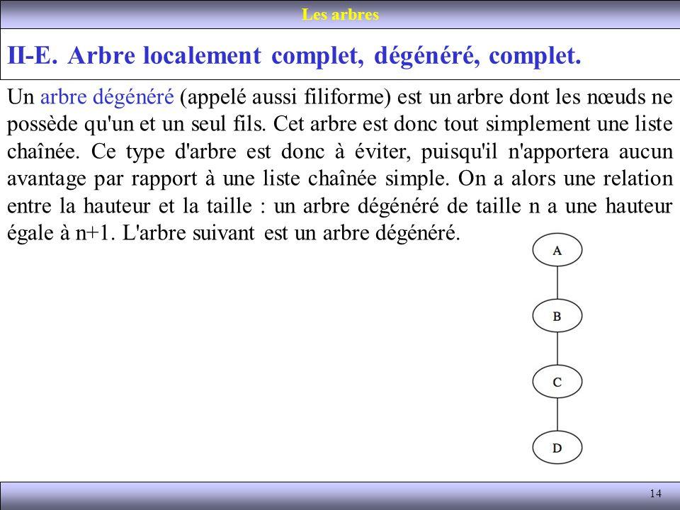 14 II-E. Arbre localement complet, dégénéré, complet. Les arbres Un arbre dégénéré (appelé aussi filiforme) est un arbre dont les nœuds ne possède qu'