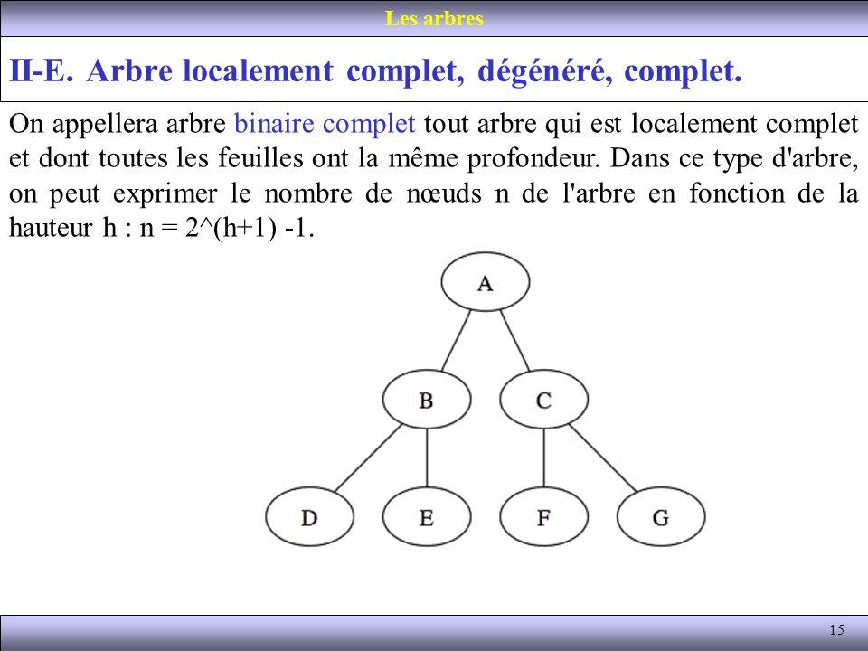 15 II-E. Arbre localement complet, dégénéré, complet. Les arbres On appellera arbre binaire complet tout arbre qui est localement complet et dont tout
