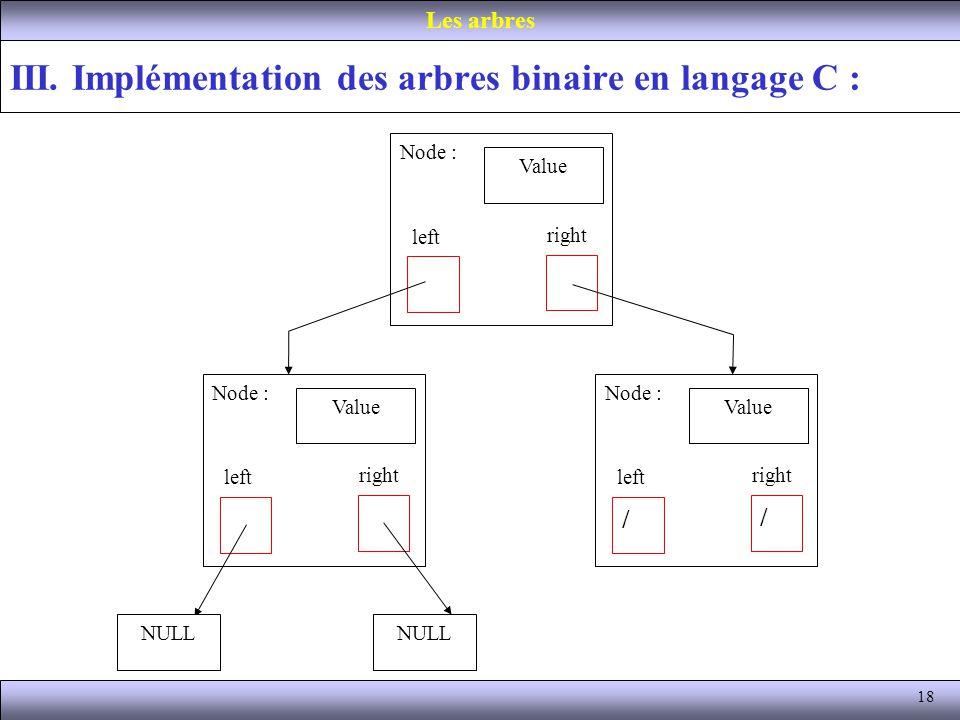 18 III. Implémentation des arbres binaire en langage C : Les arbres Node : Value left right Node : Value / / left right Node : Value left right NULL