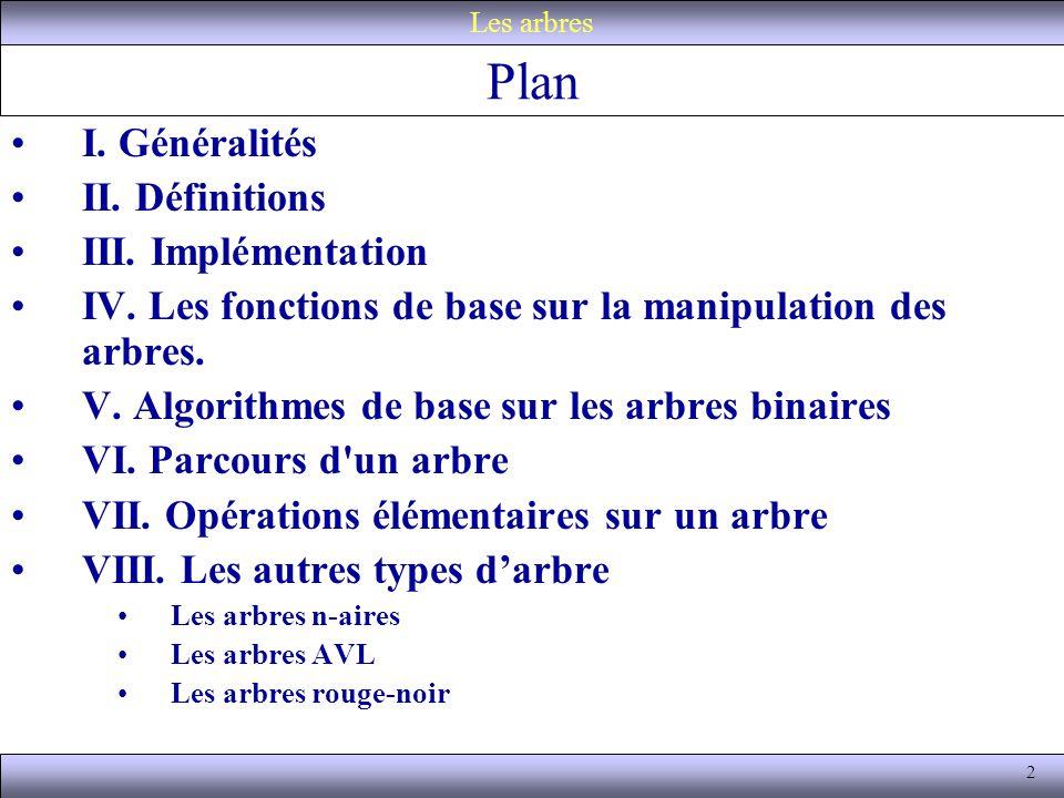 2 Plan I. Généralités II. Définitions III. Implémentation IV. Les fonctions de base sur la manipulation des arbres. V. Algorithmes de base sur les arb