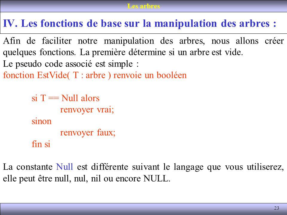 23 IV. Les fonctions de base sur la manipulation des arbres : Les arbres Afin de faciliter notre manipulation des arbres, nous allons créer quelques f