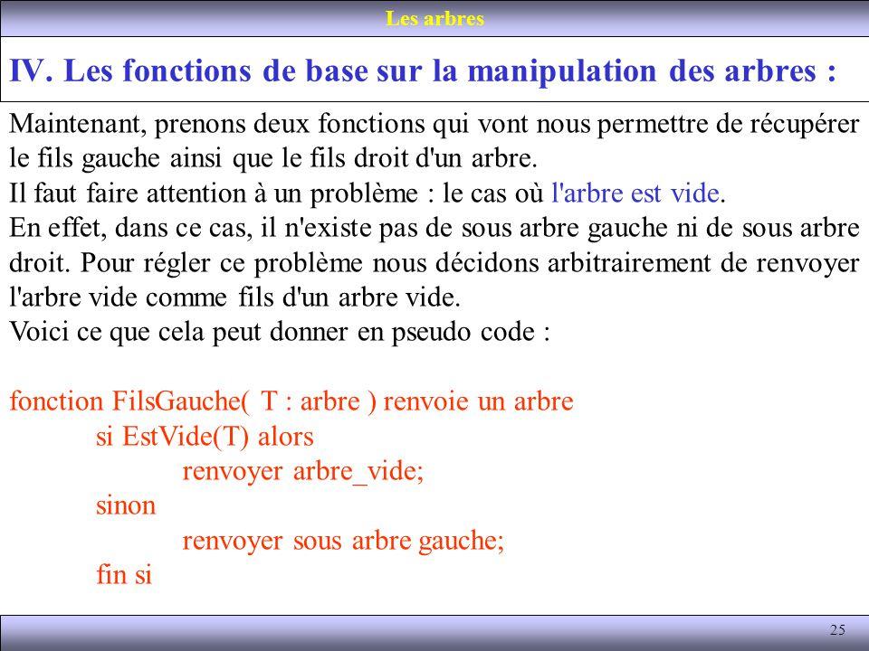 25 IV. Les fonctions de base sur la manipulation des arbres : Les arbres Maintenant, prenons deux fonctions qui vont nous permettre de récupérer le fi