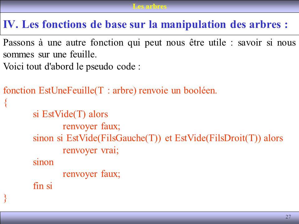 27 IV. Les fonctions de base sur la manipulation des arbres : Les arbres Passons à une autre fonction qui peut nous être utile : savoir si nous sommes