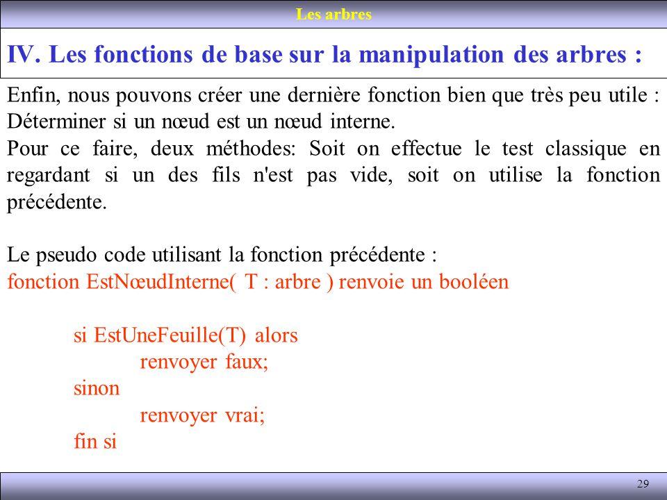 29 IV. Les fonctions de base sur la manipulation des arbres : Les arbres Enfin, nous pouvons créer une dernière fonction bien que très peu utile : Dét