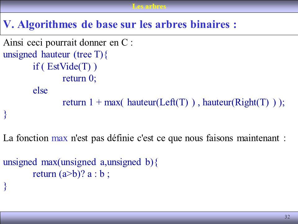 32 V. Algorithmes de base sur les arbres binaires : Les arbres Ainsi ceci pourrait donner en C : unsigned hauteur (tree T){ if ( EstVide(T) ) return 0