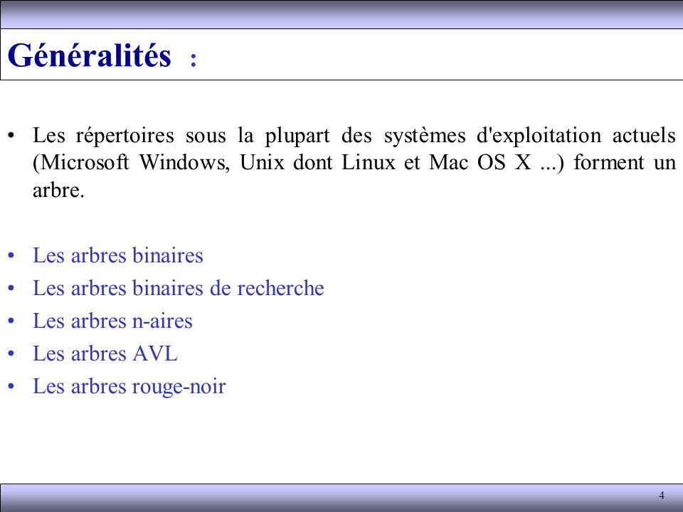 4 Généralités : Les répertoires sous la plupart des systèmes d'exploitation actuels (Microsoft Windows, Unix dont Linux et Mac OS X...) forment un arb