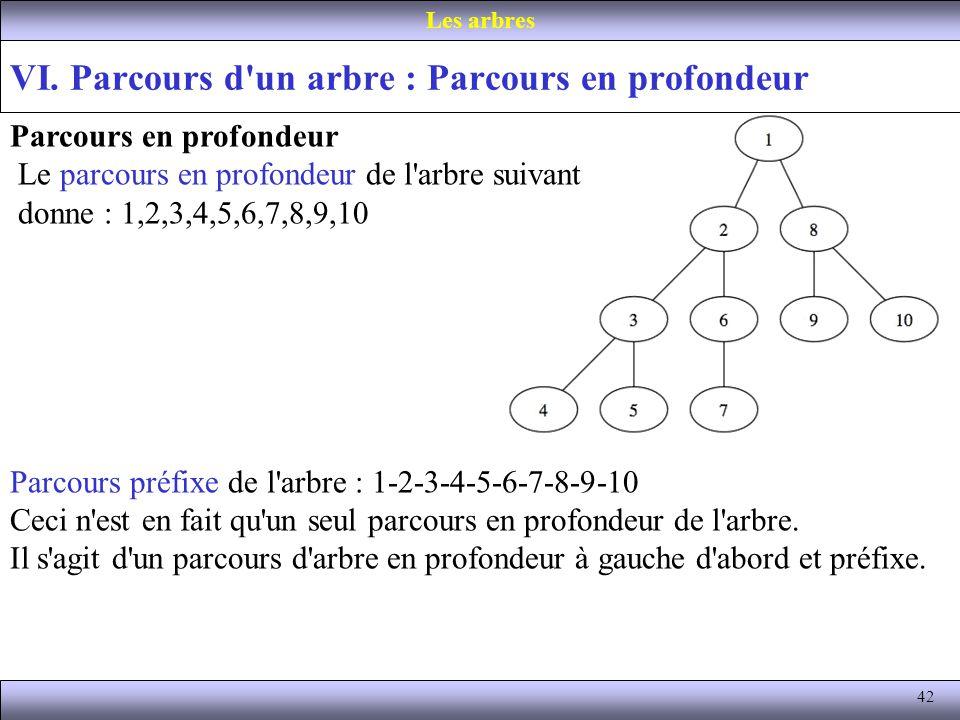 42 VI. Parcours d'un arbre : Parcours en profondeur Les arbres Parcours en profondeur Le parcours en profondeur de l'arbre suivant donne : 1,2,3,4,5,6
