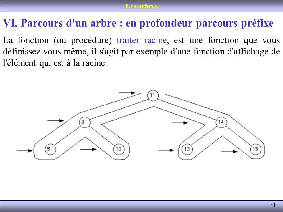 44 VI. Parcours d'un arbre : en profondeur parcours préfixe Les arbres La fonction (ou procédure) traiter_racine, est une fonction que vous définissez