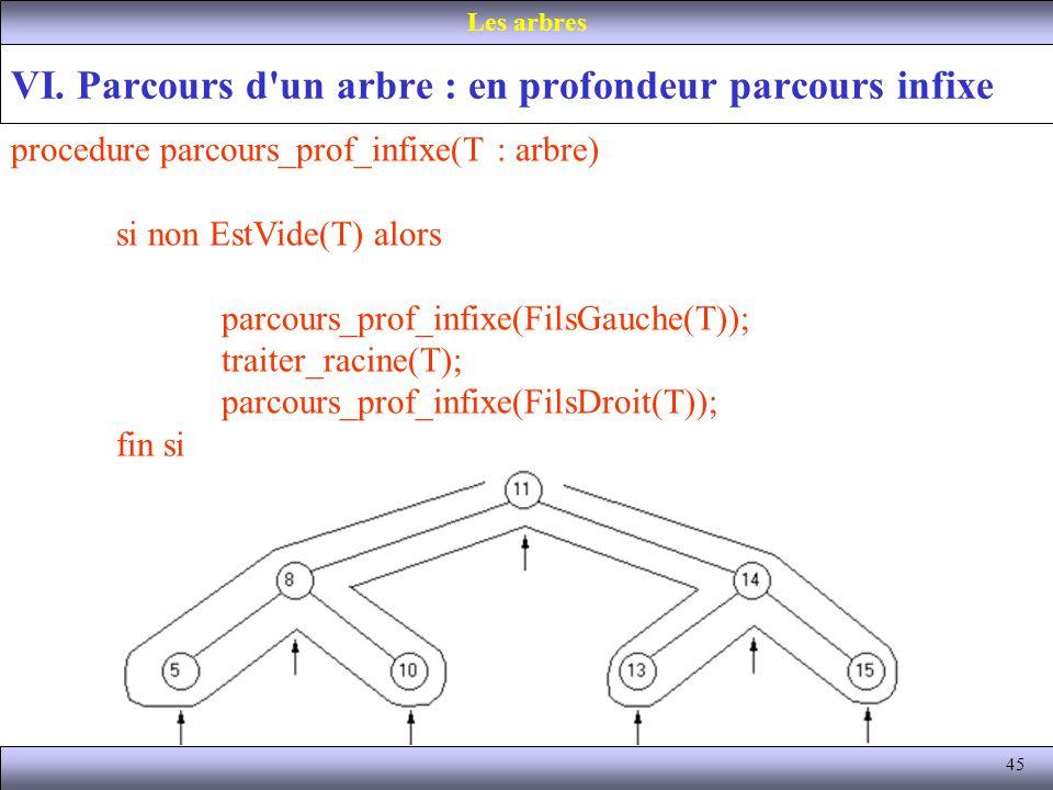 45 VI. Parcours d'un arbre : en profondeur parcours infixe Les arbres procedure parcours_prof_infixe(T : arbre) si non EstVide(T) alors parcours_prof_