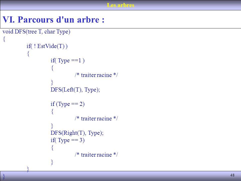 48 VI. Parcours d'un arbre : Les arbres void DFS(tree T, char Type) { if( ! EstVide(T) ) { if( Type ==1 ) { /* traiter racine */ } DFS(Left(T), Type);