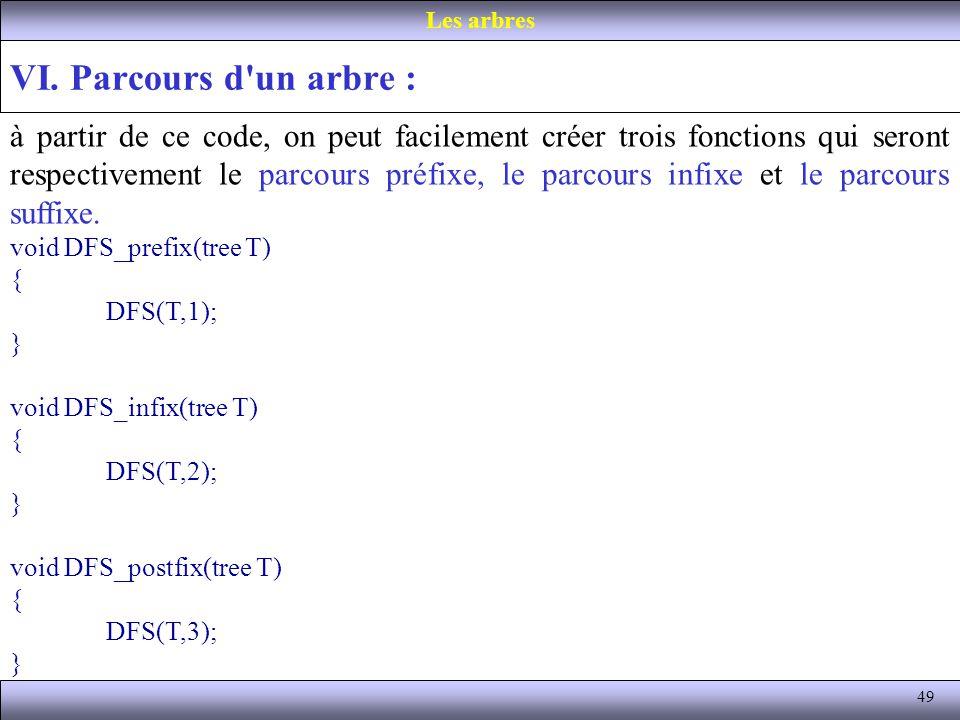 49 VI. Parcours d'un arbre : Les arbres à partir de ce code, on peut facilement créer trois fonctions qui seront respectivement le parcours préfixe, l