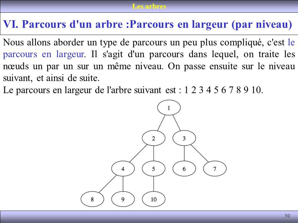 50 VI. Parcours d'un arbre :Parcours en largeur (par niveau) Les arbres Nous allons aborder un type de parcours un peu plus compliqué, c'est le parcou