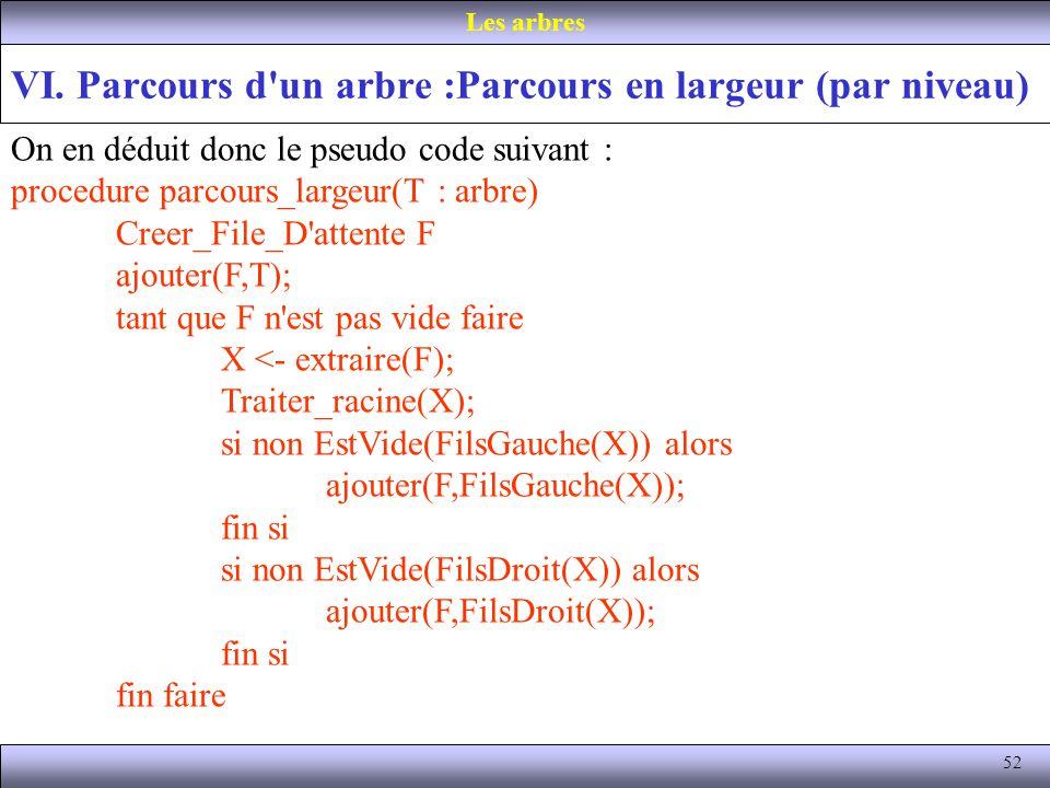 52 VI. Parcours d'un arbre :Parcours en largeur (par niveau) Les arbres On en déduit donc le pseudo code suivant : procedure parcours_largeur(T : arbr
