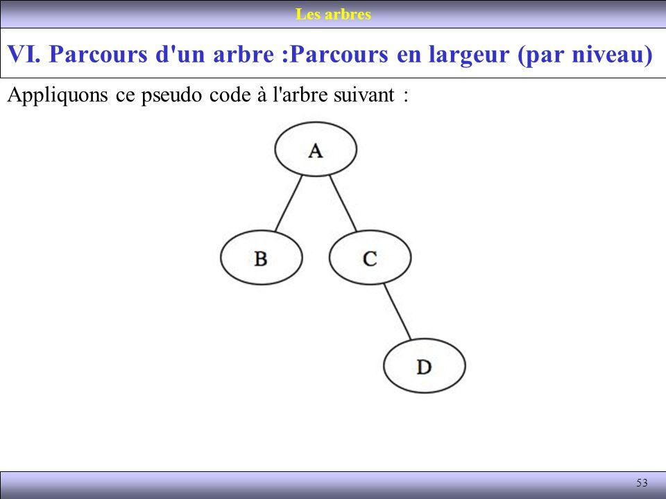 53 VI. Parcours d'un arbre :Parcours en largeur (par niveau) Les arbres Appliquons ce pseudo code à l'arbre suivant :