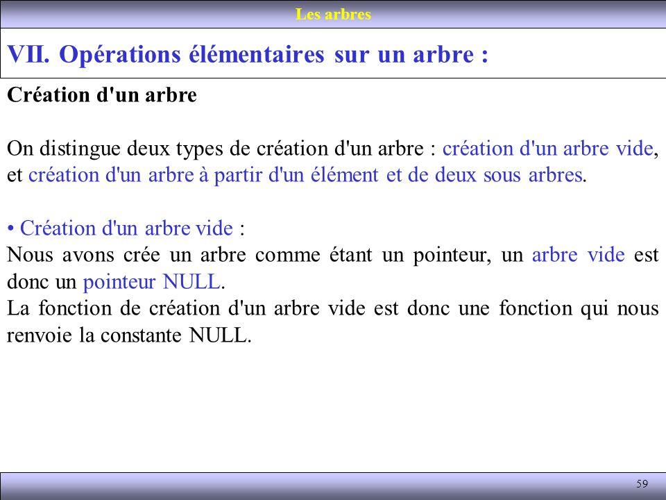 59 VII. Opérations élémentaires sur un arbre : Les arbres Création d'un arbre On distingue deux types de création d'un arbre : création d'un arbre vid