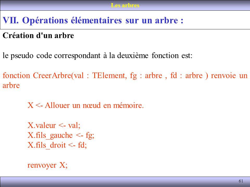 61 VII. Opérations élémentaires sur un arbre : Les arbres Création d'un arbre le pseudo code correspondant à la deuxième fonction est: fonction CreerA