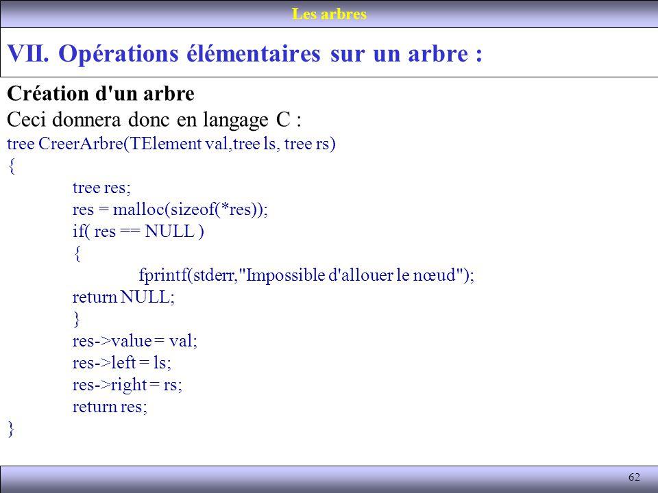 62 VII. Opérations élémentaires sur un arbre : Les arbres Création d'un arbre Ceci donnera donc en langage C : tree CreerArbre(TElement val,tree ls, t