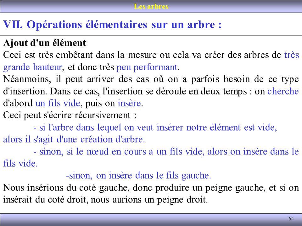 64 VII. Opérations élémentaires sur un arbre : Les arbres Ajout d'un élément Ceci est très embêtant dans la mesure ou cela va créer des arbres de très