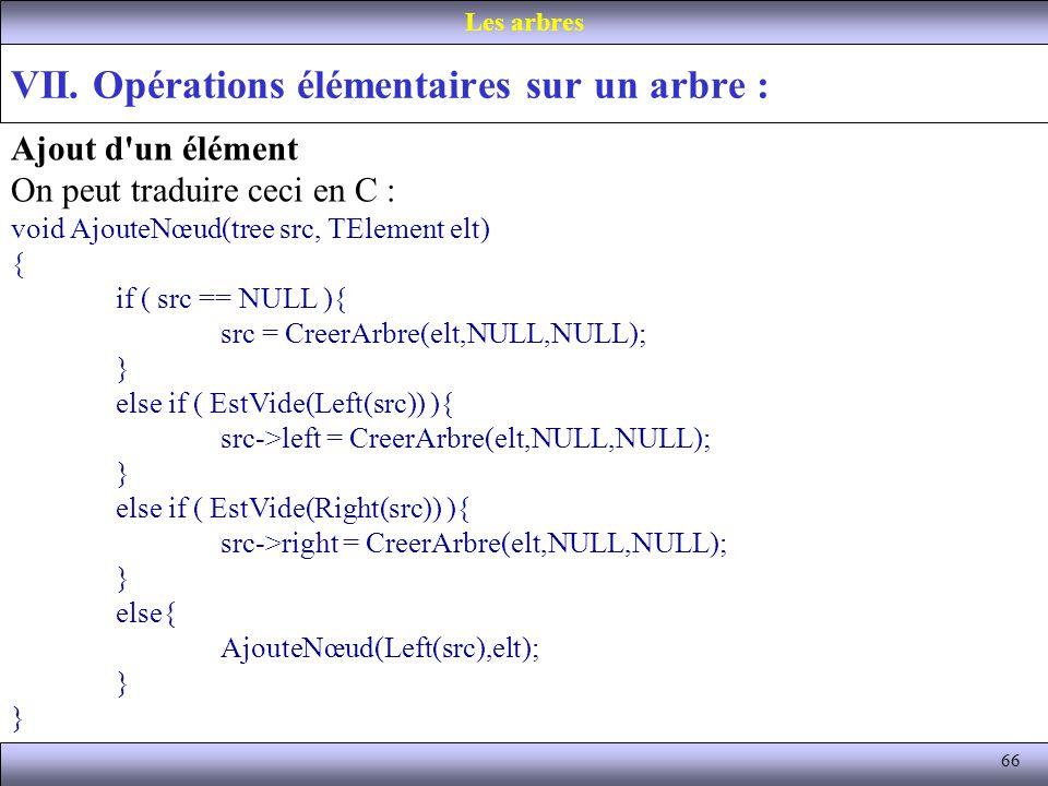 66 VII. Opérations élémentaires sur un arbre : Les arbres Ajout d'un élément On peut traduire ceci en C : void AjouteNœud(tree src, TElement elt) { if
