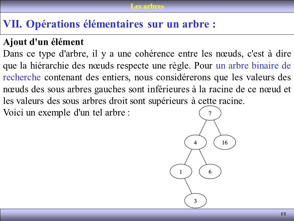 68 VII. Opérations élémentaires sur un arbre : Les arbres Ajout d'un élément Dans ce type d'arbre, il y a une cohérence entre les nœuds, c'est à dire