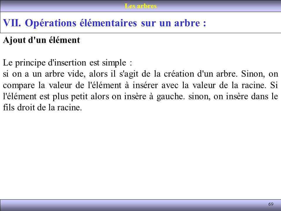 69 VII. Opérations élémentaires sur un arbre : Les arbres Ajout d'un élément Le principe d'insertion est simple : si on a un arbre vide, alors il s'ag