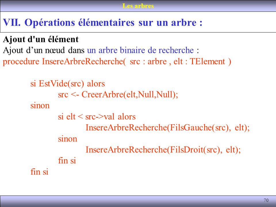 70 VII. Opérations élémentaires sur un arbre : Les arbres Ajout d'un élément Ajout dun nœud dans un arbre binaire de recherche : procedure InsereArbre