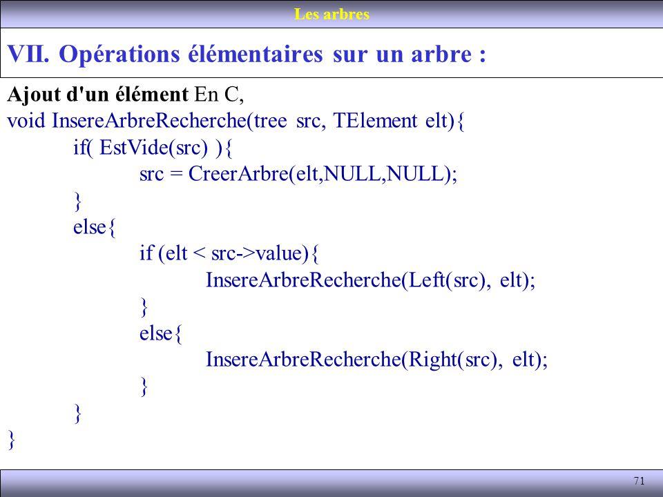 71 VII. Opérations élémentaires sur un arbre : Les arbres Ajout d'un élément En C, void InsereArbreRecherche(tree src, TElement elt){ if( EstVide(src)