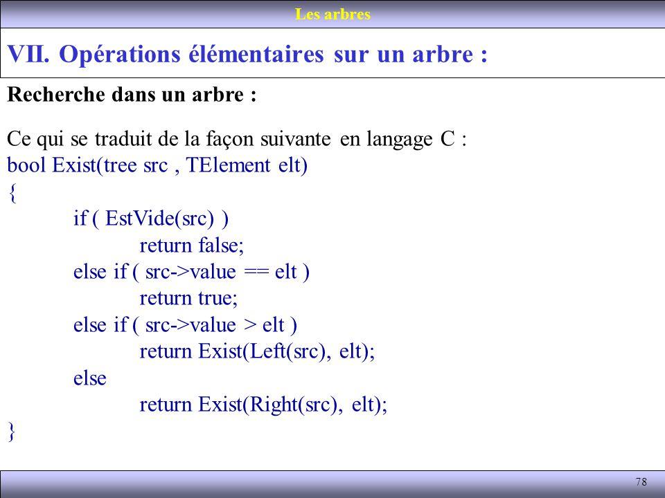 78 VII. Opérations élémentaires sur un arbre : Les arbres Recherche dans un arbre : Ce qui se traduit de la façon suivante en langage C : bool Exist(t