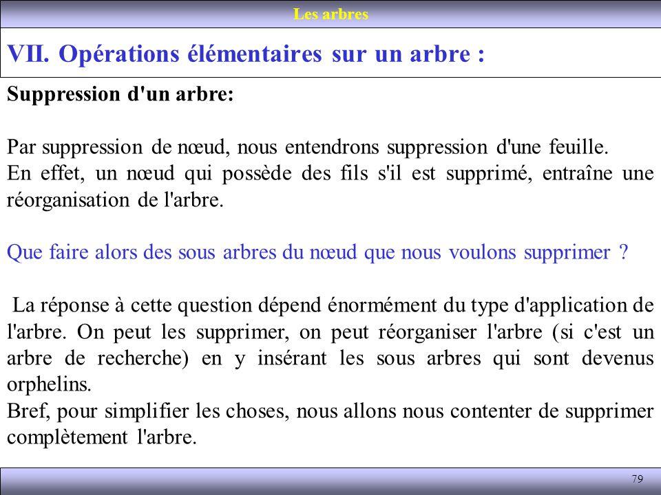 79 VII. Opérations élémentaires sur un arbre : Les arbres Suppression d'un arbre: Par suppression de nœud, nous entendrons suppression d'une feuille.
