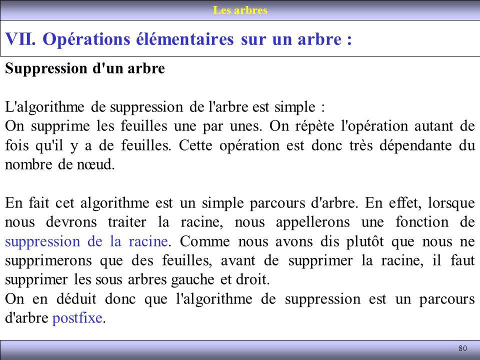 80 VII. Opérations élémentaires sur un arbre : Les arbres Suppression d'un arbre L'algorithme de suppression de l'arbre est simple : On supprime les f