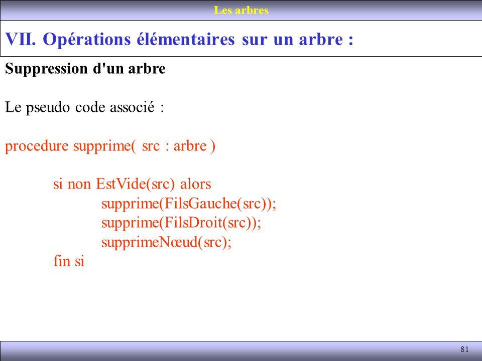 81 VII. Opérations élémentaires sur un arbre : Les arbres Suppression d'un arbre Le pseudo code associé : procedure supprime( src : arbre ) si non Est