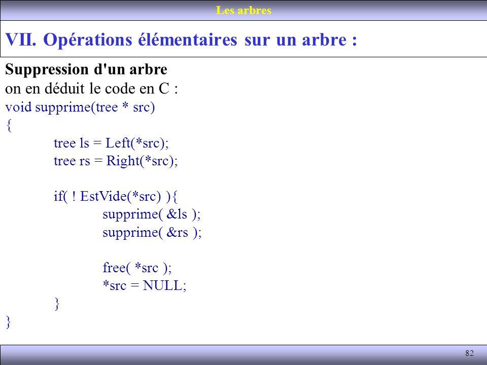 82 VII. Opérations élémentaires sur un arbre : Les arbres Suppression d'un arbre on en déduit le code en C : void supprime(tree * src) { tree ls = Lef