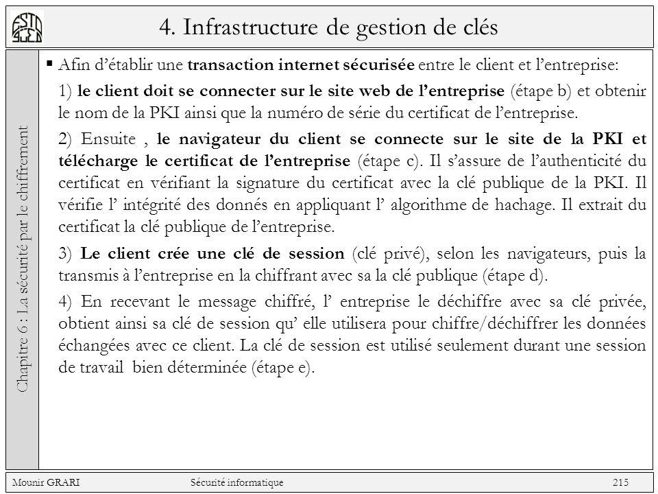 4. Infrastructure de gestion de clés Afin détablir une transaction internet sécurisée entre le client et lentreprise: 1) le client doit se connecter s