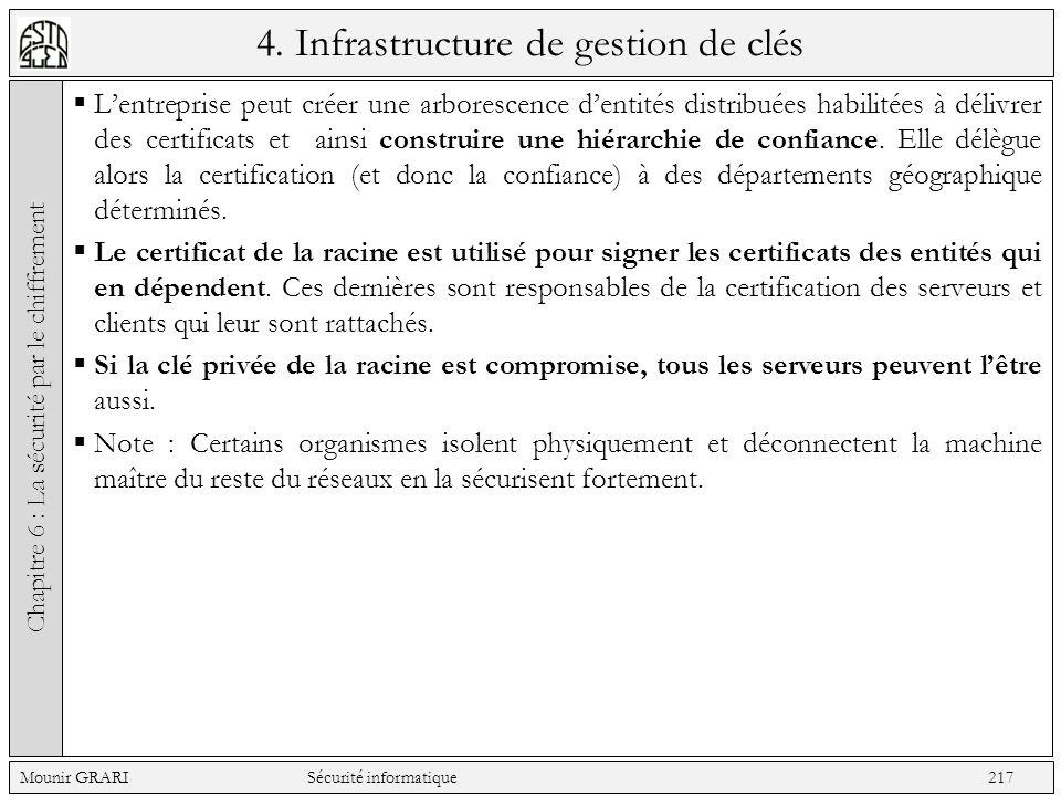 4. Infrastructure de gestion de clés Lentreprise peut créer une arborescence dentités distribuées habilitées à délivrer des certificats et ainsi const