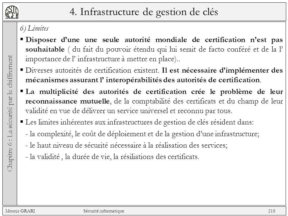 4. Infrastructure de gestion de clés 6) Limites Disposer dune une seule autorité mondiale de certification nest pas souhaitable ( du fait du pouvoir é