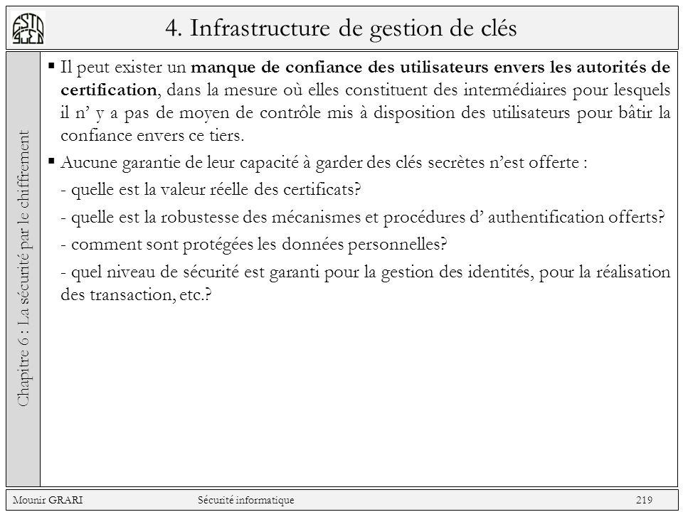 4. Infrastructure de gestion de clés Il peut exister un manque de confiance des utilisateurs envers les autorités de certification, dans la mesure où